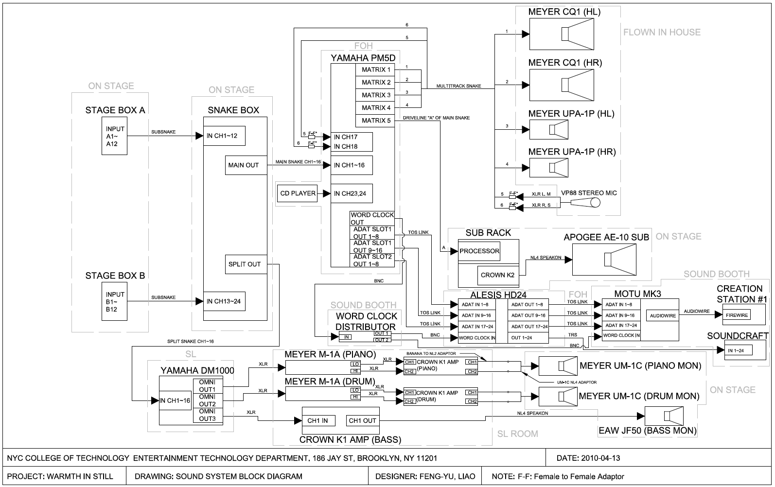 Fuse Box Band Pa : A live performance sound system wiring diagram church