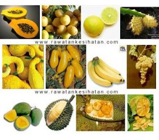 Pengoksidaan yang aktif mejadikan pigmen unsur karbihidrat dalam buah berwarna kuning