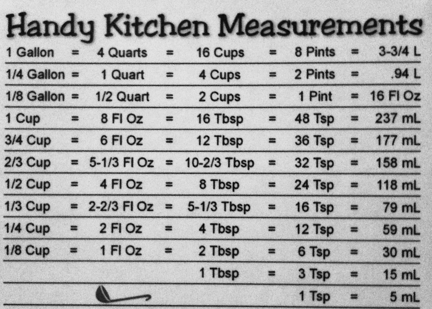 Liquid measurement conversion chart math pinterest measurement liquid measurement conversion chart math pinterest measurement conversion measurement conversion chart and kitchen measurements nvjuhfo Image collections