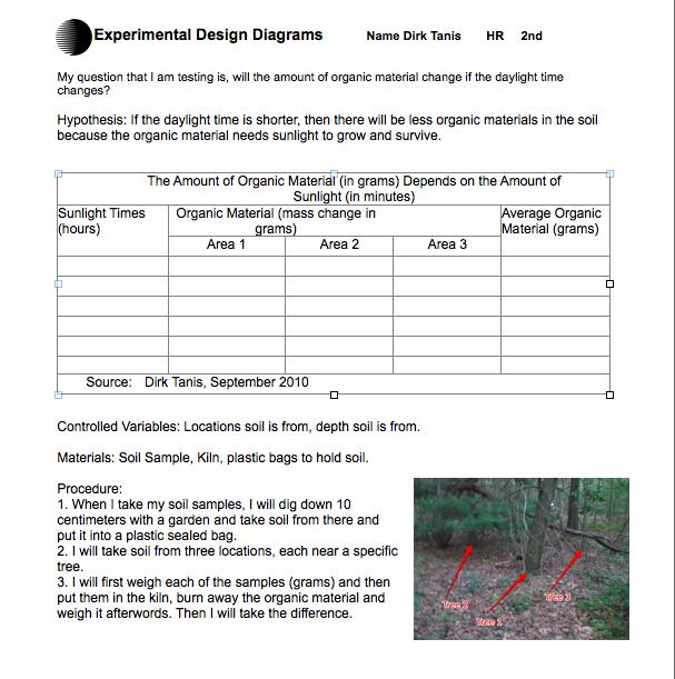 Diagram experimental design diagram template : Experimental Design Diagram images