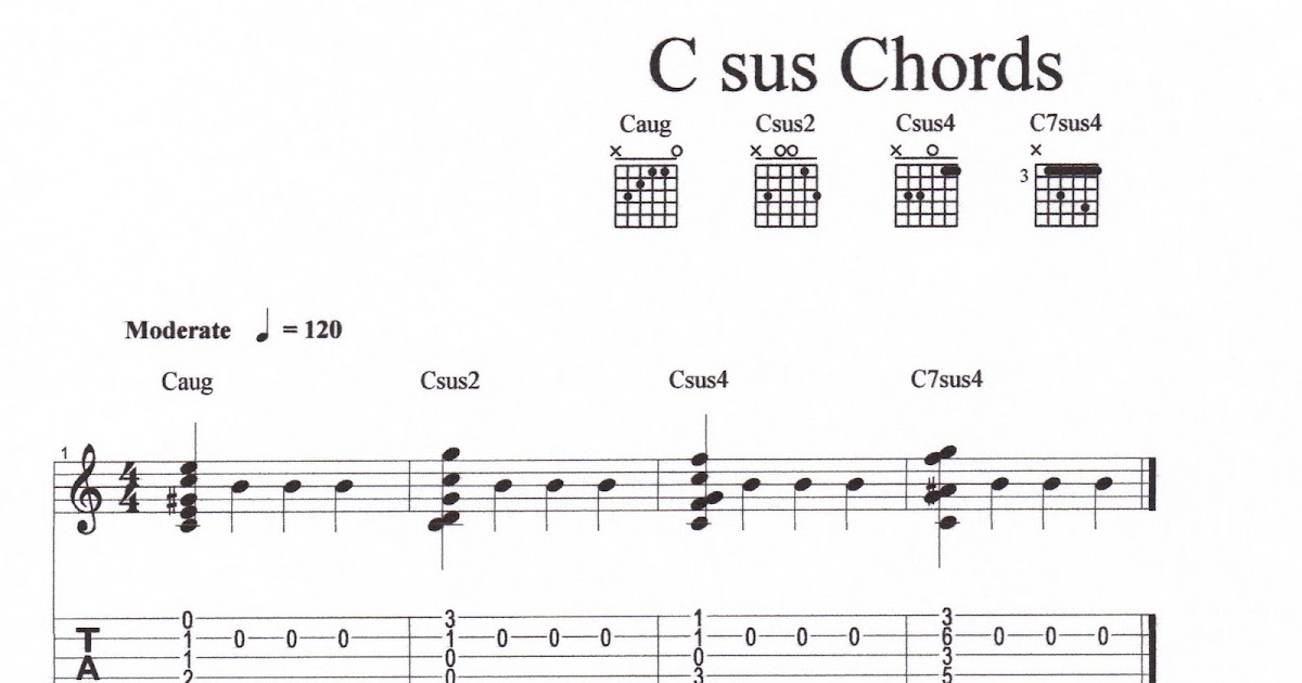 Guitar Lessons Understanding Sus Chords