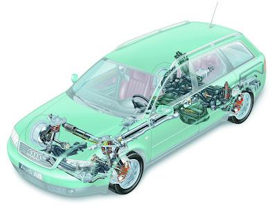 1998 Audi A6 Avant. 1998 Audi A6 Avant quattro