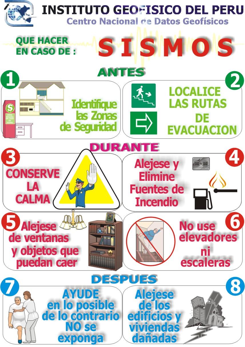 Que hacer en caso de sismo??