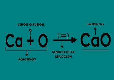 Ejemplo de estudiante Diferencia entre Ecuacin Qumica y