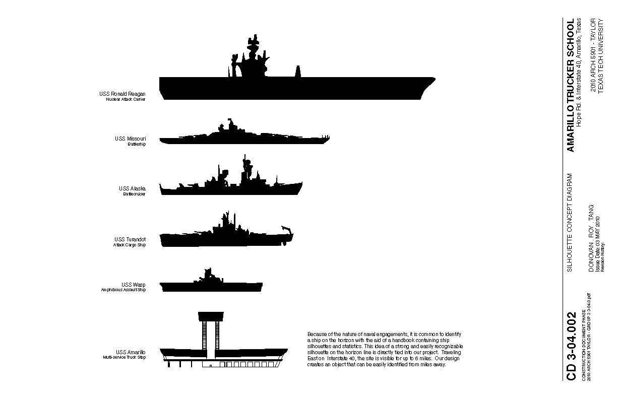Us Navy Carrier Diagram, Us, Free Engine Image For User