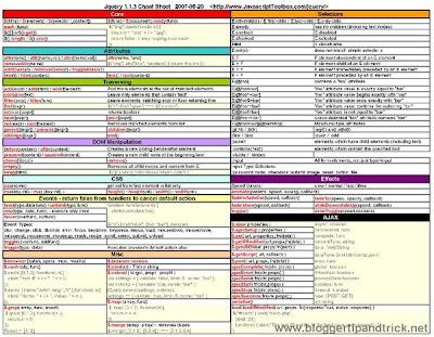 jQuery Cheat Sheet - jQuery 1.1.3