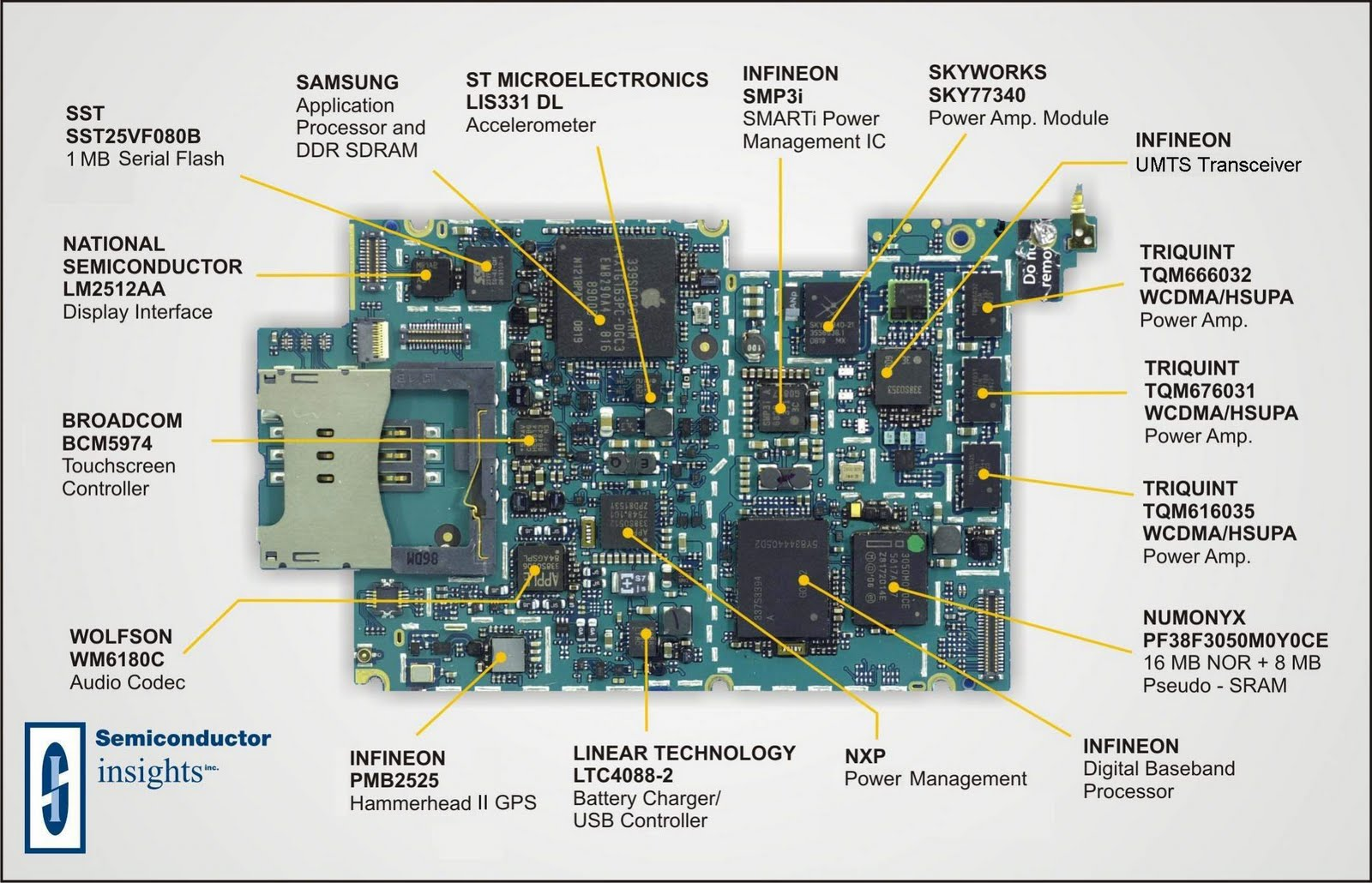 iPhone 3GS Motherboard Diagram