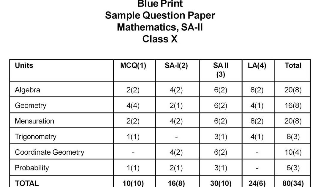 Cbse sample papers 2011 mathematics class x sa 2 design and blue cbse sample papers 2011 mathematics class x sa 2 design and blue print of the question paper malvernweather