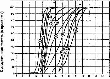 средние размеры мужского члена Яровое