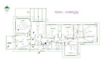 proyecto e instalaciones electricas trabajos desarrollados