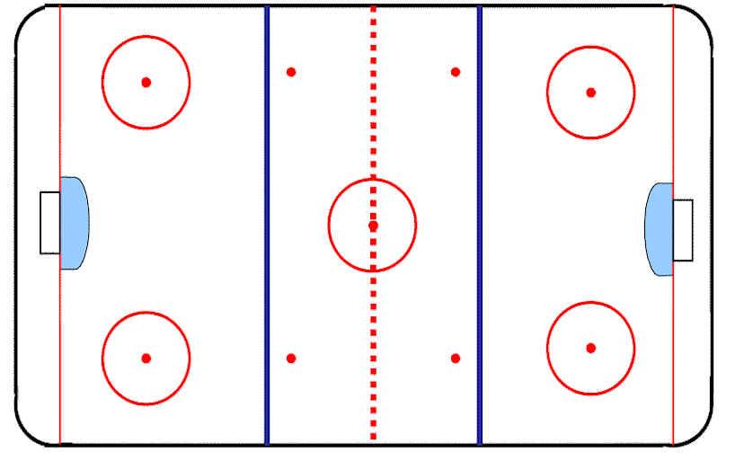 Hockey Rink Diagram Practice Plan