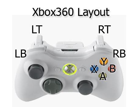 Xbox 360 джойстик для PC драйвер