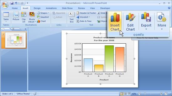 Bosan dgn chart PowerPoint, cobalah Oomfo !