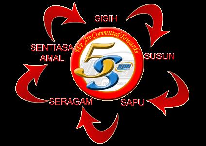 Amalan 5S