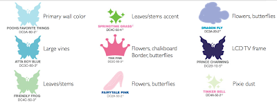 Fairy Forest Mural Paint Colors via lilblueboo.com
