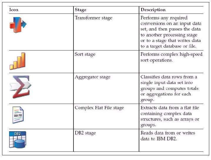 ab initio etl training material pdf