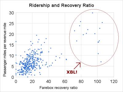 wiki farebox recovery ratio