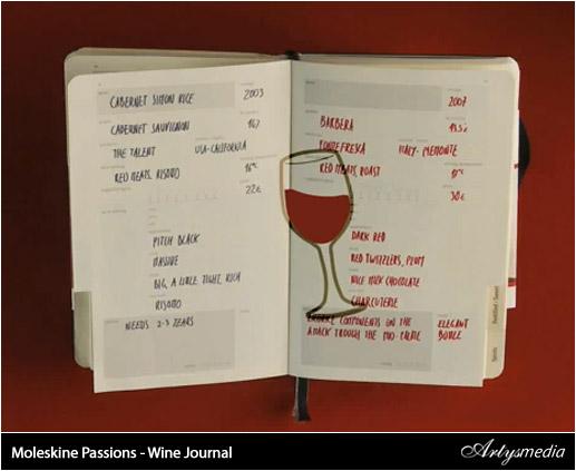 Moleskine Passion Journals
