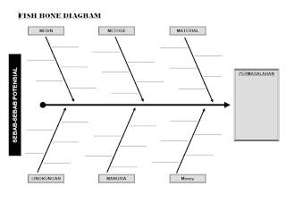 Blog orang keren pemecahan masalah dengan metode diagram sebab 4 menentukan penyebab utama ccuart Choice Image