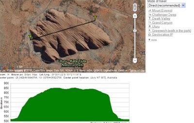 Maps Mania: Worldwide Elevation Charts