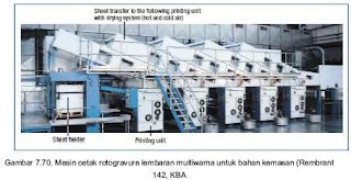 Mesin Cetak Rotogravure Web Sheet Multicolor