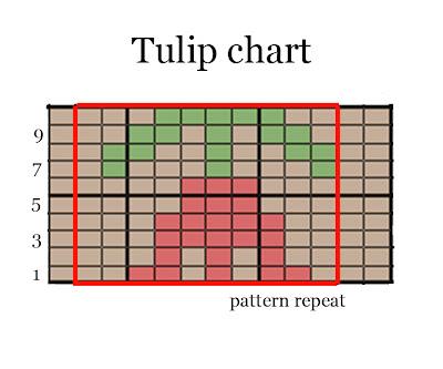 Looking Glass Knits: Tulip Yoke Baby Cardigan pattern
