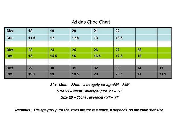 pareto chart minitab. chart dumbbell exercise: