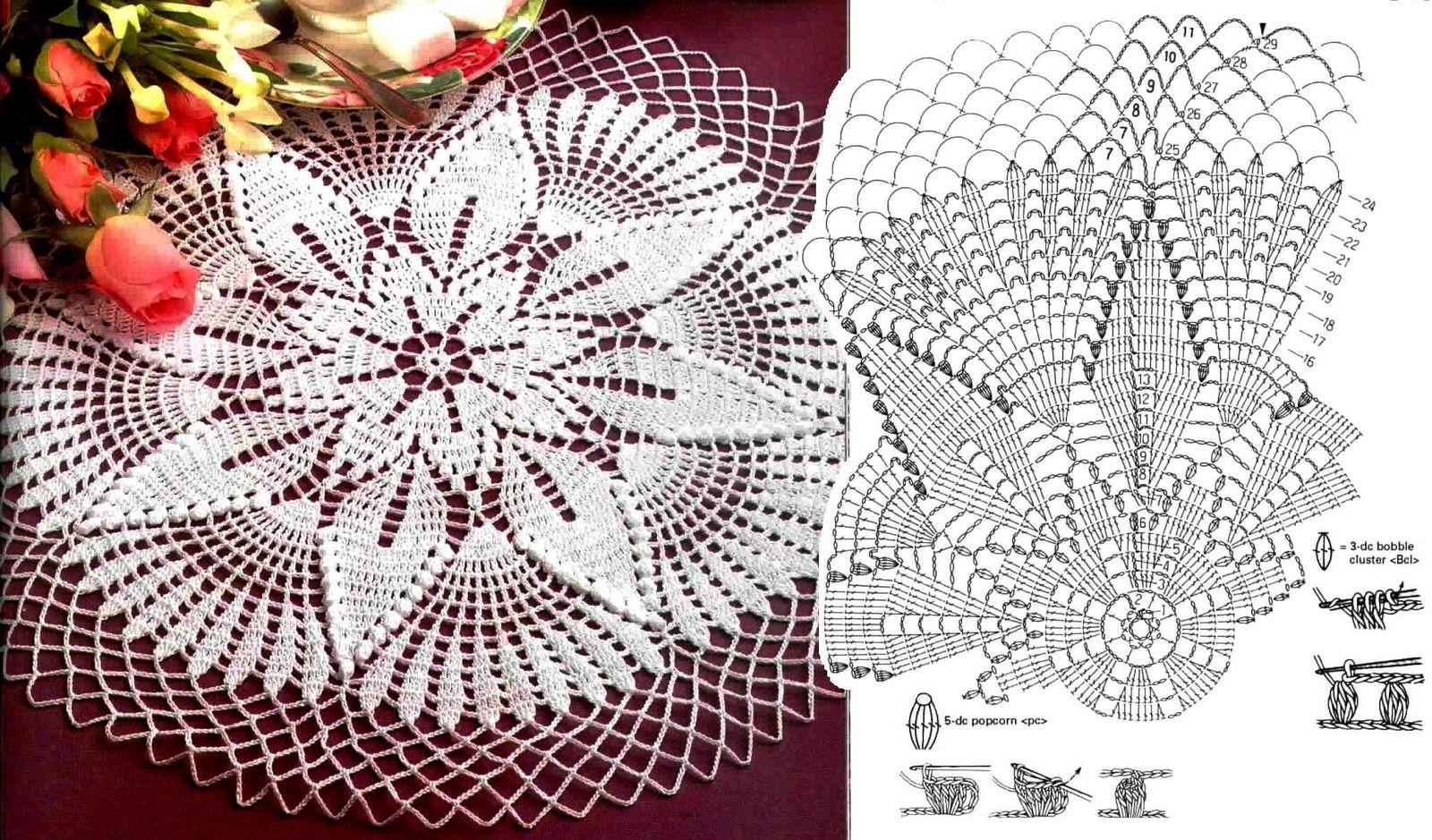 Creaciones en crochet patrones para uds for Tapetes de ganchillo