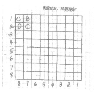 miss jacobson 39 s music theory musical alphabet graph worksheets. Black Bedroom Furniture Sets. Home Design Ideas