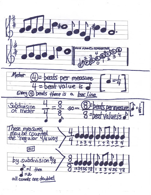math worksheet : miss jacobson s music what we did today semester 1 06  : In Music What Does Allegro Mean Math Worksheet