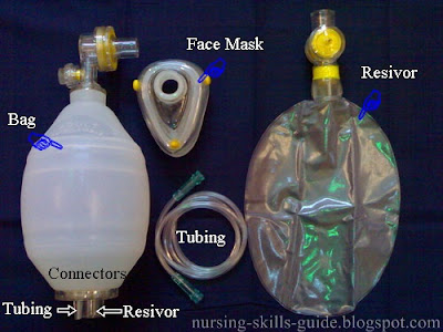 Parts Of Ambu Bag