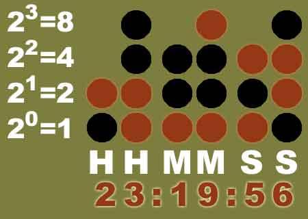 En este ejemplo podemos obtener las 23h 19m 56s ed53a543fbb7