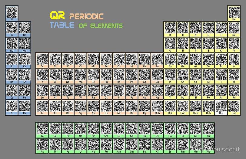 puede que esta tabla peridica construida con cdigos qr sea una buena idea para llamar la atencin del alumnado sobre el rido tema de los elementos - Tabla Periodica En Html Codigo