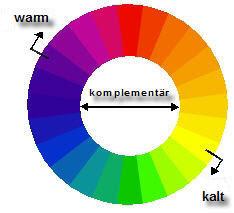 inside adsense deutsch sinnvolle auswahl von anzeigenfarben auf eurer website. Black Bedroom Furniture Sets. Home Design Ideas