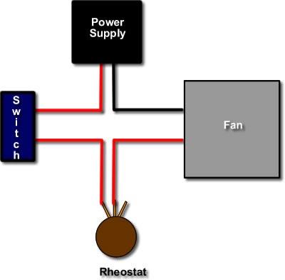 Stir Plate Wiring Diagram: Microbus Brewery: Yeast Stir Platerh:microbusbrewery.org,Design