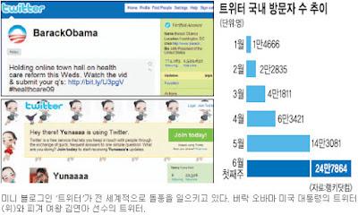 오바마-김연아 트위터