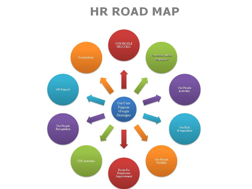 Manager guide hr road map hr road map publicscrutiny Gallery