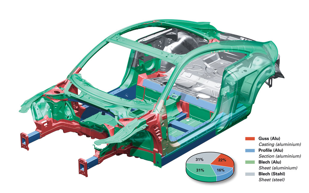 2006-2009 Audi TT Body Structure - Boron Extrication