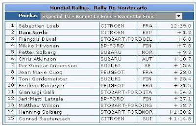 Rally Montecarlo especial 10