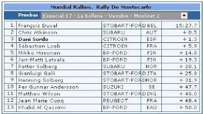Rally Montecarlo especial 18
