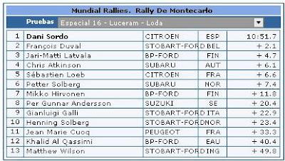 Rally Montecarlo especial 17