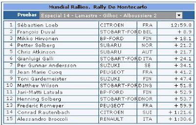 Rally Montecarlo especial 14