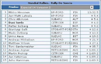 Clasificaciones Rally Suecia Especial 14