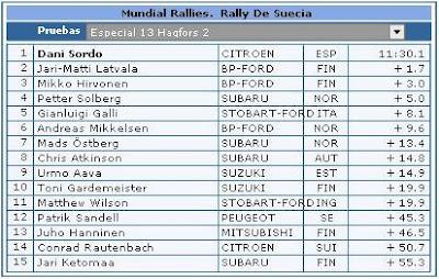 Clasificaciones Rally Suecia Especial 13