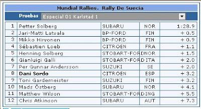 Clasificaciones Rally Suecia Especial 1