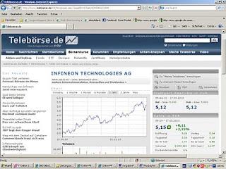 webseiten börse gute partnervermittlung