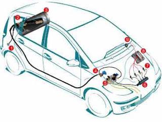 LPG Sıralı Tüp Kiti-Sistemi Taktırmak Maliyeti, Fiyatı Kaç Para |2010