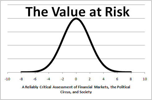 The Value at Risk