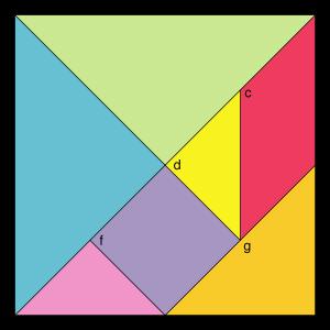El Club de la Matemática: EL TANGRAM: UN EXCELENTE MATERIAL DIDÁCTICO