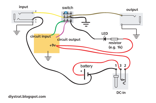 stompboxwiring how to wire up a stomp box effects pedal diy strat (and other guitar pedal wiring diagram at nearapp.co